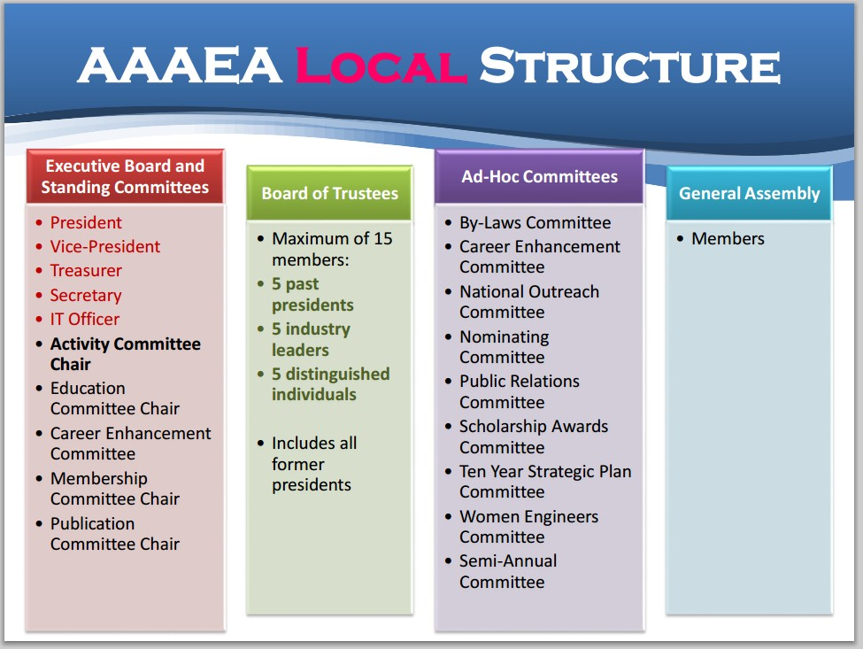 Local_structure